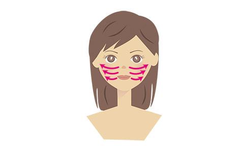 頬のリンパを流す