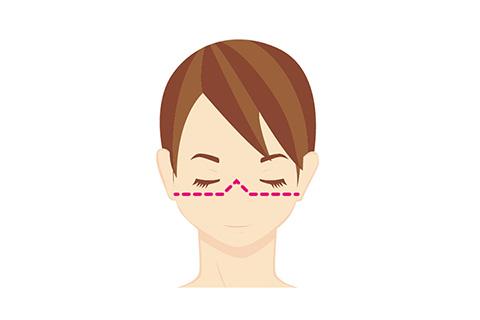 顔が長くなると鼻の形も変わる理由