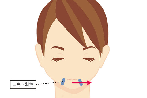 口角下制筋をほぐす