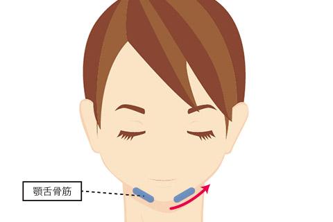 顎舌骨筋をほぐす