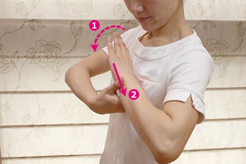 小腸経の流し方(手)