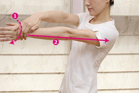 小腸経の流し方(腕)