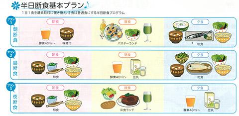 酵素飲料の飲み方(半日断食)