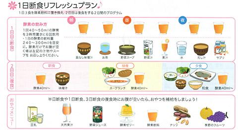酵素飲料の飲み方(1日断食)