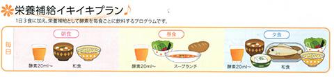 酵素飲料の飲み方(栄養補給)