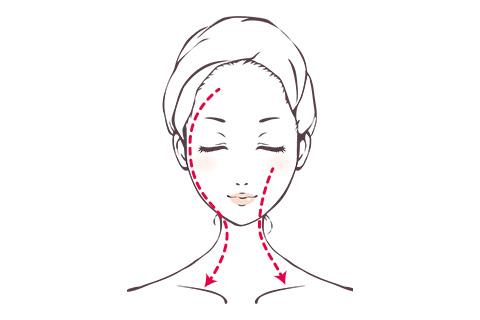 化粧水の付け方で顔のリンパを流す