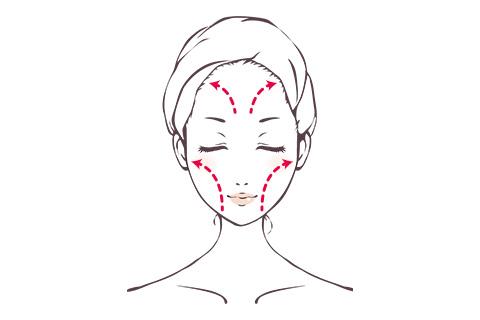 洗顔の方法 顔の洗い方