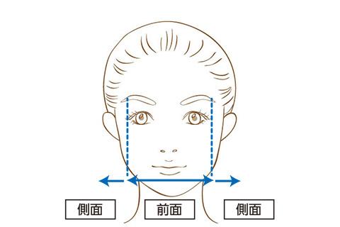 洗顔の手順