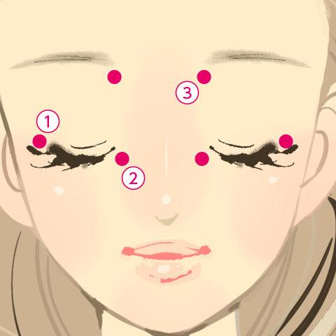 目のたるみ改善におすすめのツボ