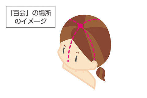 自律神経を整えるツボ